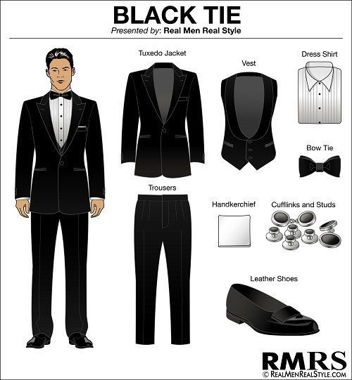 Men's Dress Code Guide | Men dress, Dress code guide, Mens fashion .