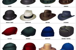 16 Stylish Men's Hats | Types of mens hats, Leather hats, Hats for m